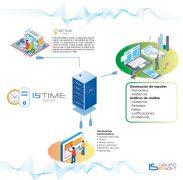 Infografia-IsTimeMobile